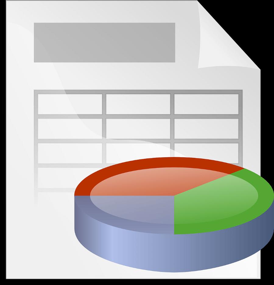 Redigere un budget aziendale efficace