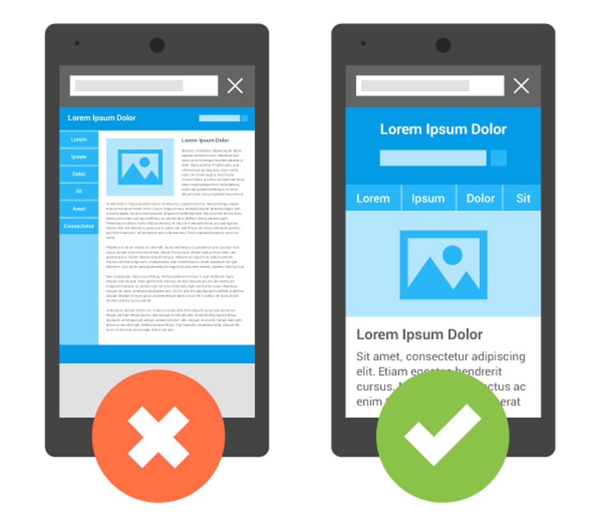 esempio siti mobile friendly